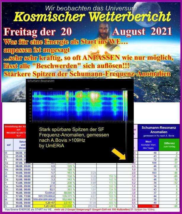 Kosmischer Wetterbericht 200820021hh